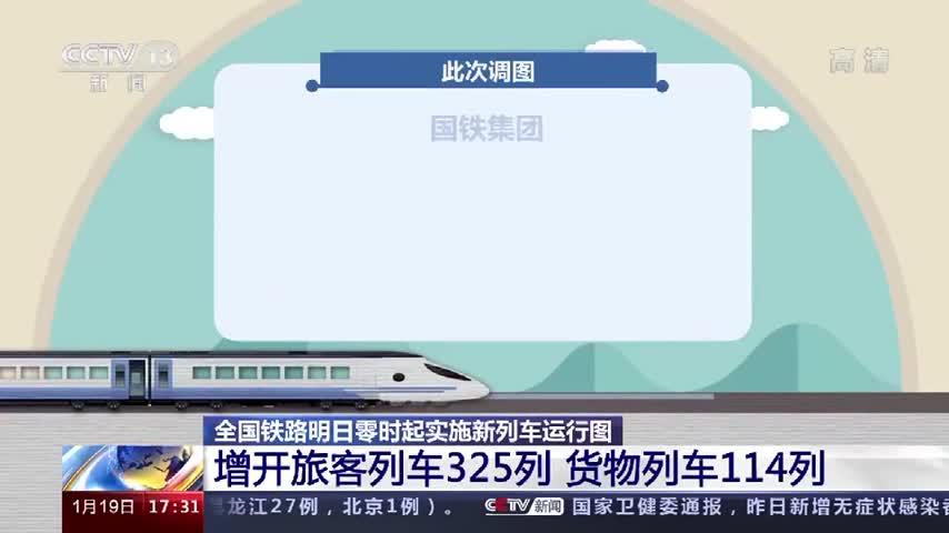 最新全国铁路列车运行图来了!增开旅客列车325列